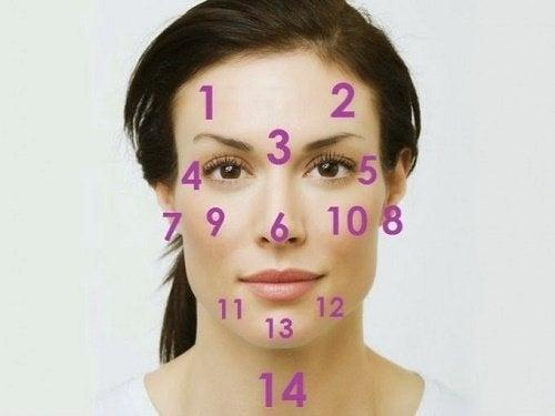 Как лицето отразява здравето?