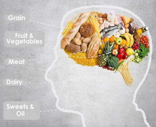 dieta-mozuk