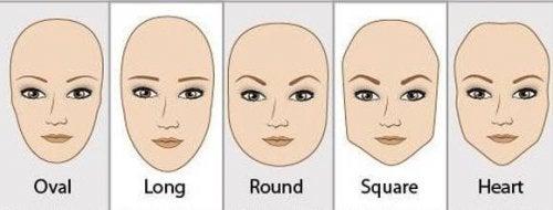 Формата на лицето и връзката с личността ви