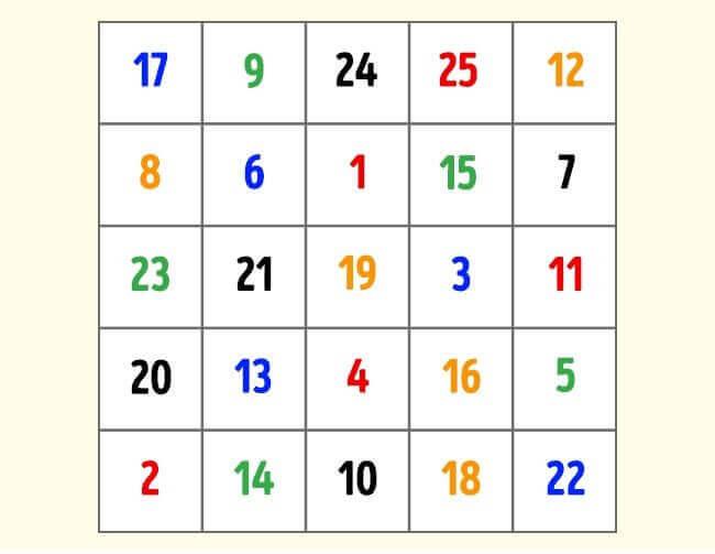 Таблица на Шулте за бистър ум
