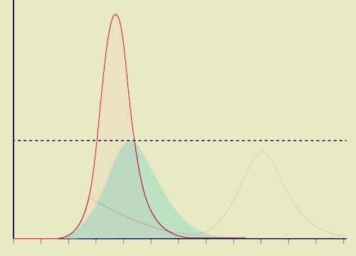 Графика представяща пандемията на вируса
