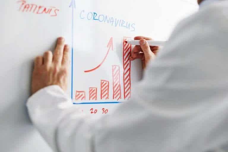 """""""Изравняването на кривата"""": епидемиологични последици"""